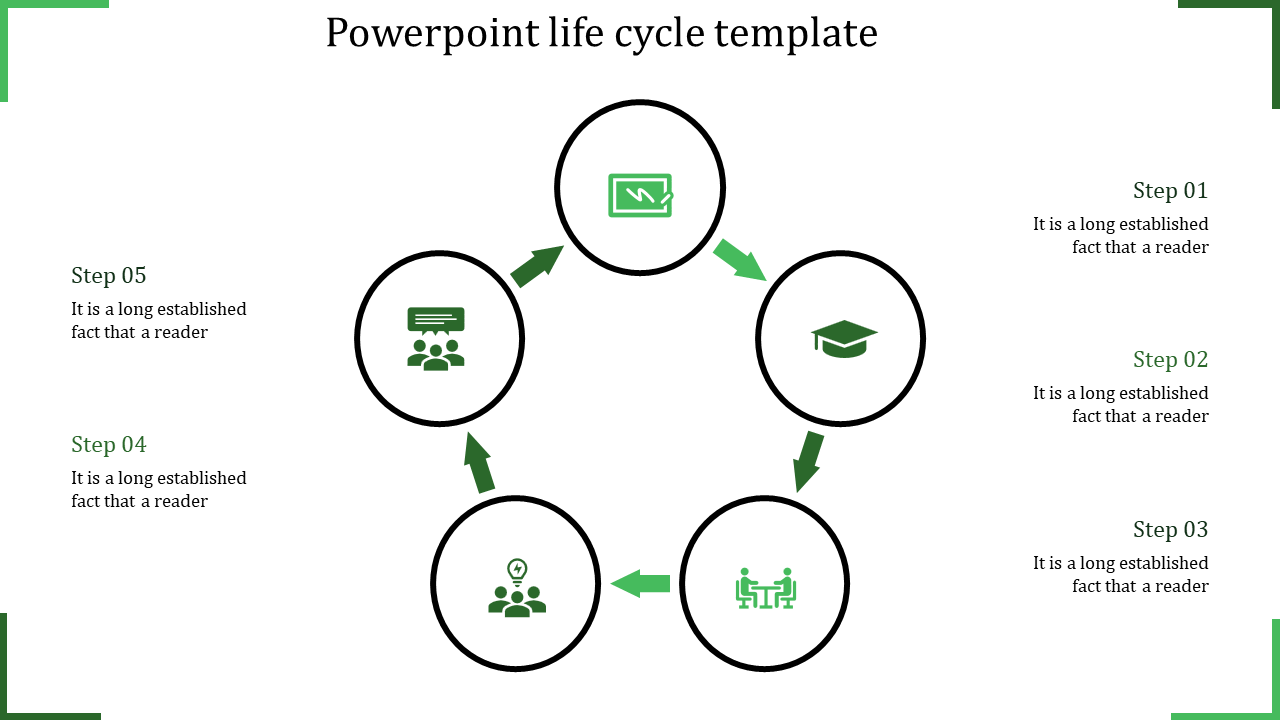 Circle Powerpoint Life Cycle Template