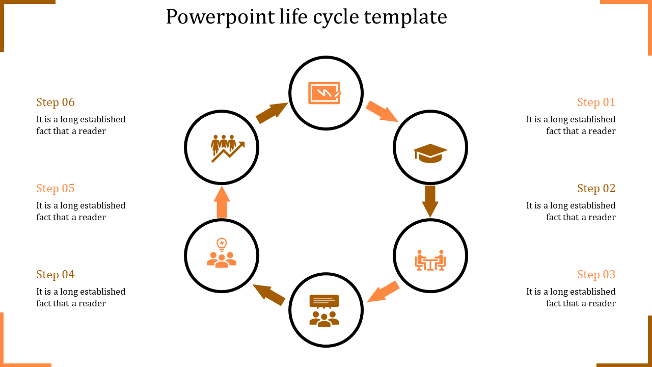 Powerpoint Life Cycle Template - interconnected