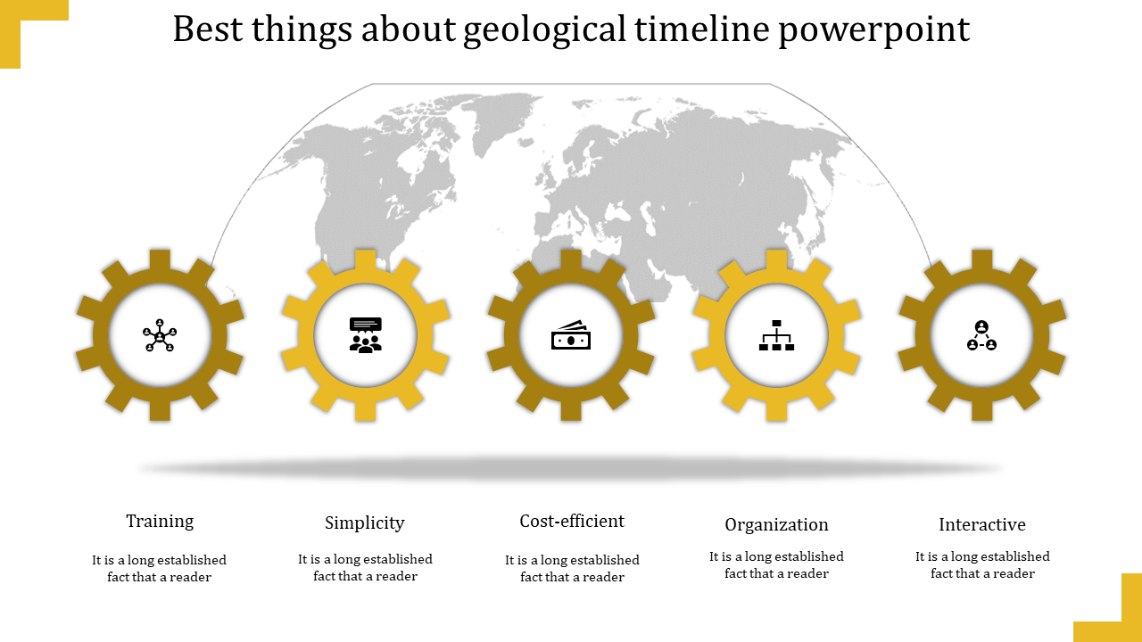 Geological Timeline Powerpoint For Business