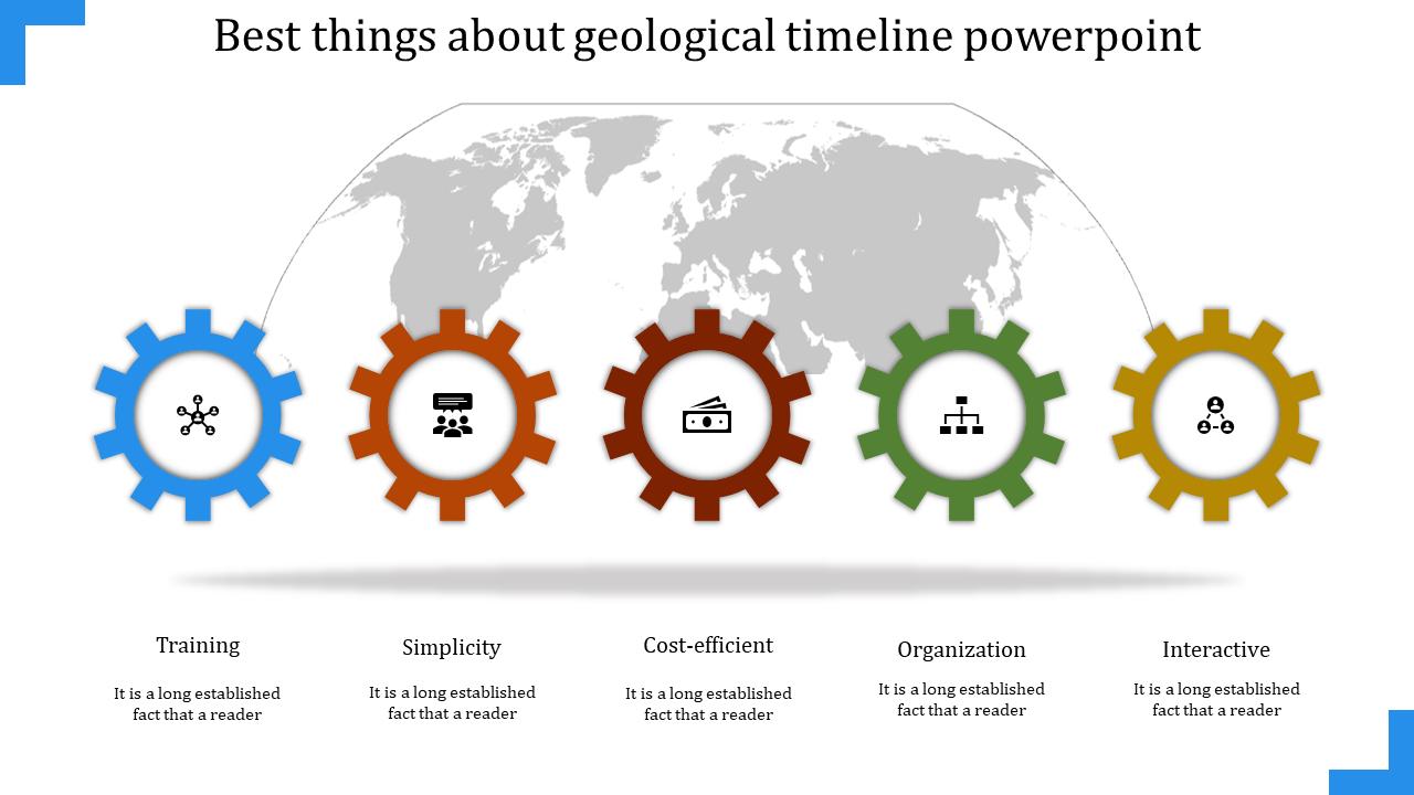 Geological Timeline Powerpoint Wheel Model