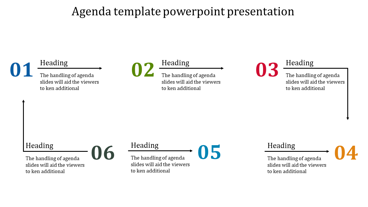 A Six Noded Agenda Template PowerPoint Presentation