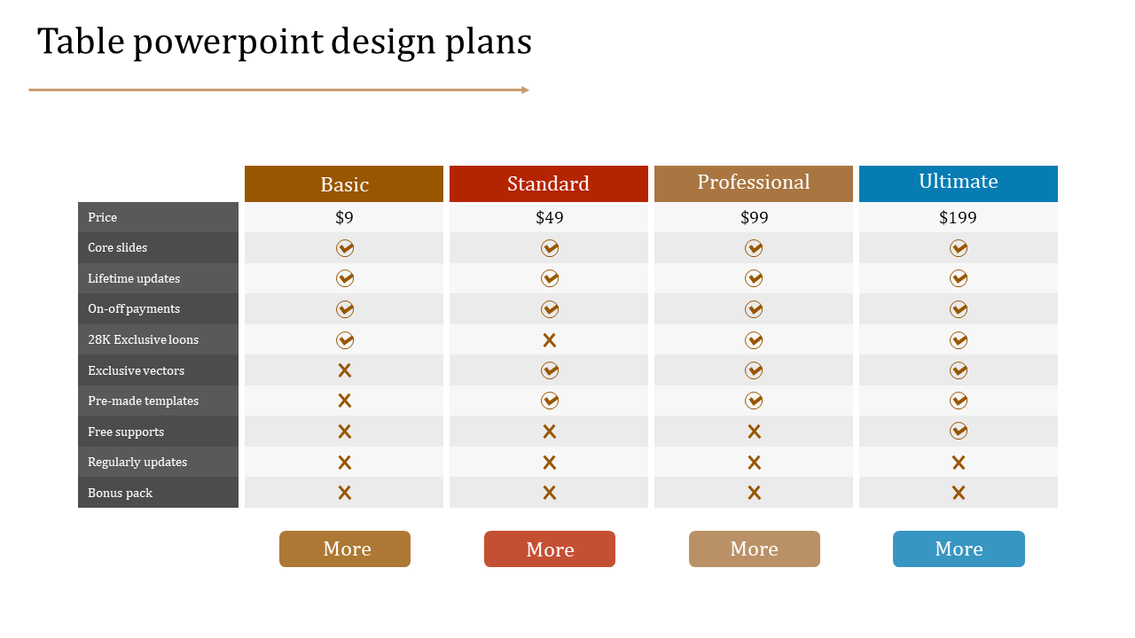 table powerpoint design plans