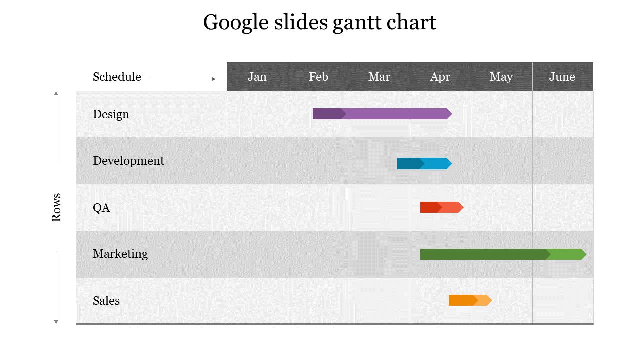 Google Slides Gantt Chart Ppt Slideegg