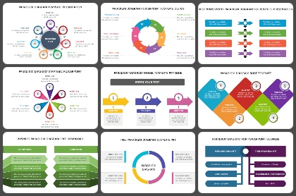 Paradigm diagram Powerpoint Templates