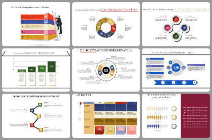 Strategy / Business Plan Powerpoint Templates