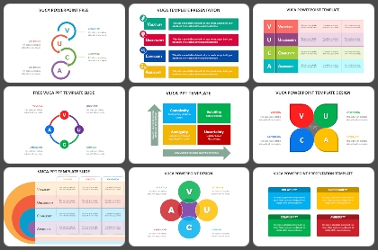 VUCA model Powerpoint Templates